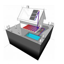 Solar Pool Heating Systems