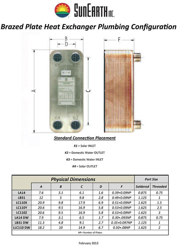 Brazed Plate Heat Exchangers Single Double Wall Plate